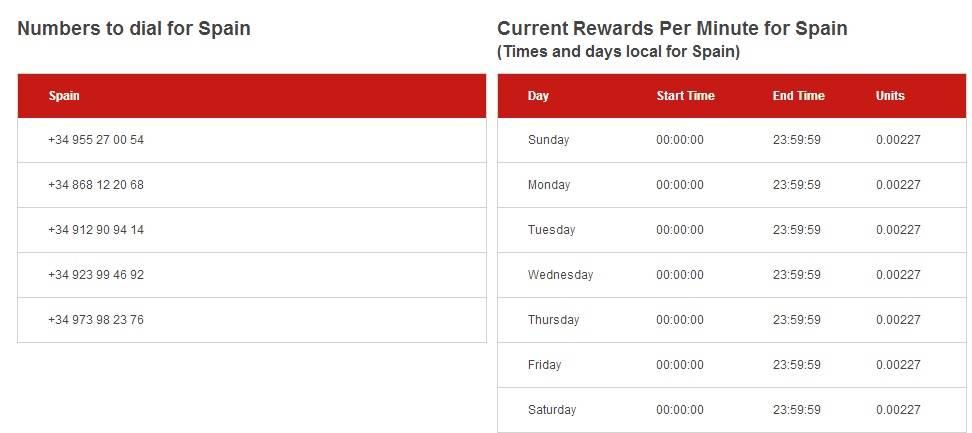 Cash4minutes - Gana por llamar por teléfono (parecido classicfon) - Min. 5£ por paypal, amazon, bitcoin, litecoin...