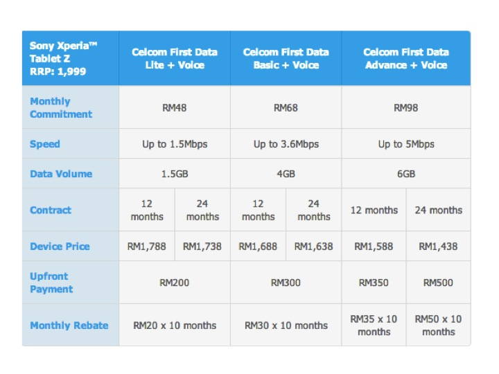Sony Xperia Tablet Z ni limited edition??? Stok dah habis Slide1-7_zpscc2491ac