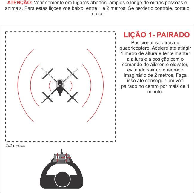 Como pilotar quadricópteros em 10 lições Tutovoo1