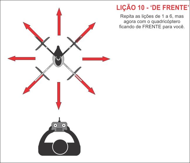 Como pilotar quadricópteros em 10 lições Tutovoo10