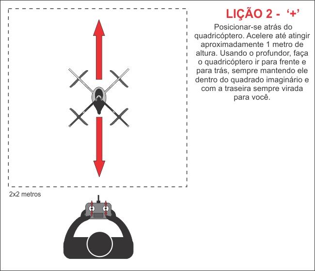 Como pilotar quadricópteros em 10 lições Tutovoo2