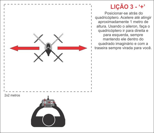 Como pilotar quadricópteros em 10 lições Tutovoo3