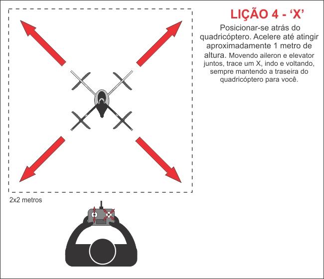 Como pilotar quadricópteros em 10 lições Tutovoo4