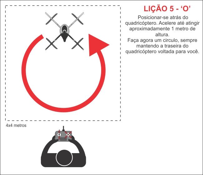 Como pilotar quadricópteros em 10 lições Tutovoo5