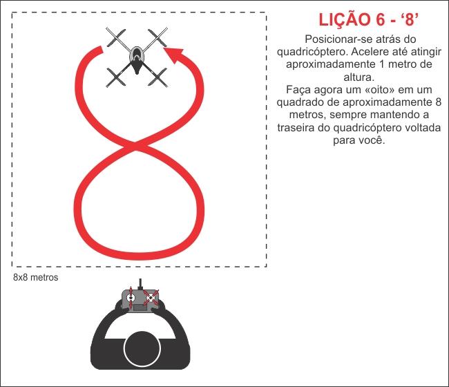 Como pilotar quadricópteros em 10 lições Tutovoo6