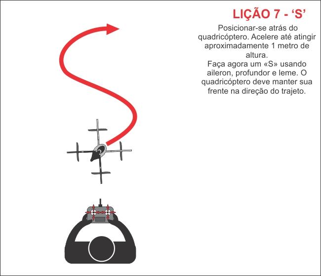 Como pilotar quadricópteros em 10 lições Tutovoo7