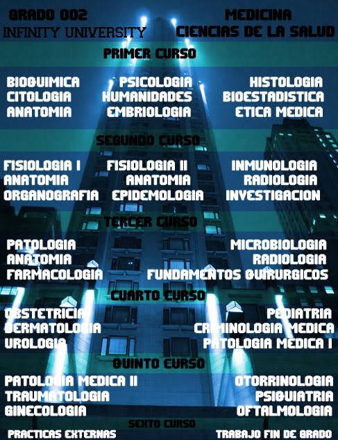 Grados Ofertados por Infinity University CienciasSalud2