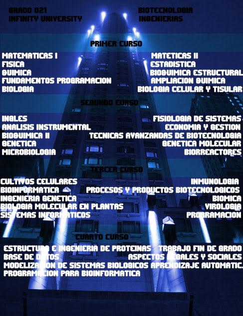 Grados Ofertados por Infinity University Tecnicas1