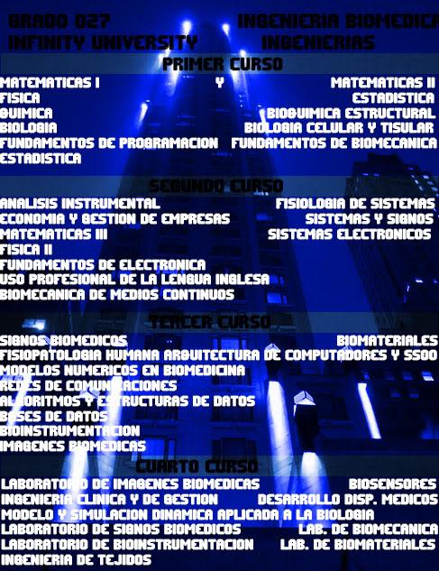Grados Ofertados por Infinity University Tecnicas3