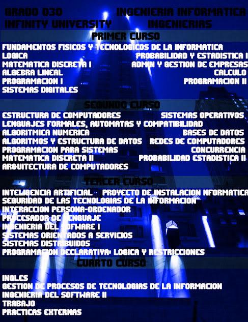 Grados Ofertados por Infinity University Tecnicas6