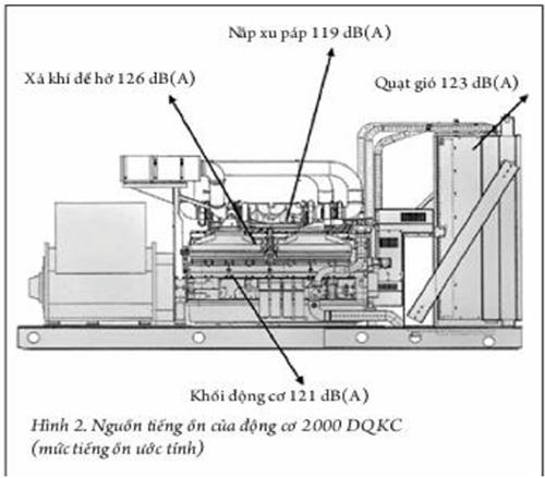 Phương pháp thi công cách âm phòng Máy phát điện 031_zps64f1461f