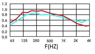 Khái niệm tiêu âm Go-tieu-am-8_zps4af102c4