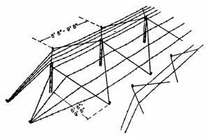 Οχυρά γραμμής Μεταξά - Σελίδα 5 127-double-apron-barbed-wire