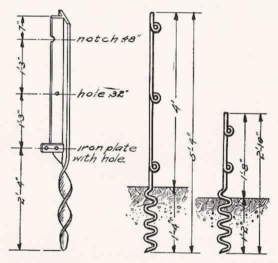 Οχυρά γραμμής Μεταξά - Σελίδα 5 Ironstakes