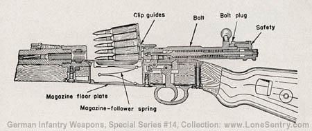 Οχυρά γραμμής Μεταξά - Σελίδα 6 12-cross-section-mauser-kar-98k-rifle
