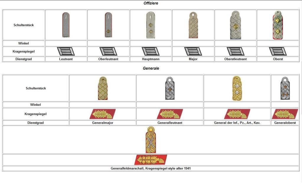 Οχυρά γραμμής Μεταξά - Σελίδα 6 2