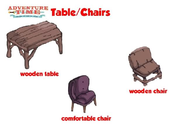 Items and Recipes Suggestions: Adventure Time [+] Tablechairs