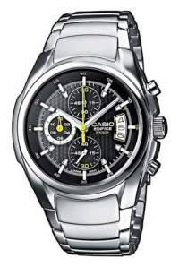 Đồng hồ Edifice chính hãng,trẻ trung hiện đại -giá giảm bất ngờ EF-512D-1AVEF39X39X11mmgp