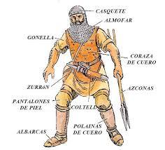 Protecciones históricas Coraza