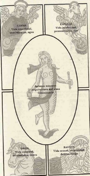 La vía del Tarot. por Alejandro Jodorowski 37-658596a2e7