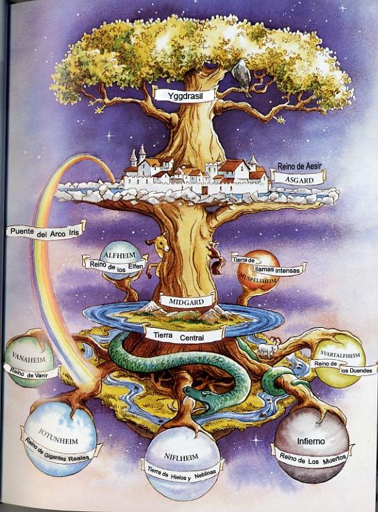 Hiperbórea. Es el origen de la humanidad? Yggdrasil