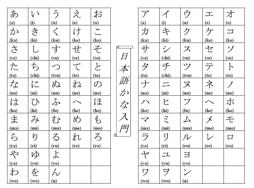 Learning Japanese - Page 2 HiraganaKatakana
