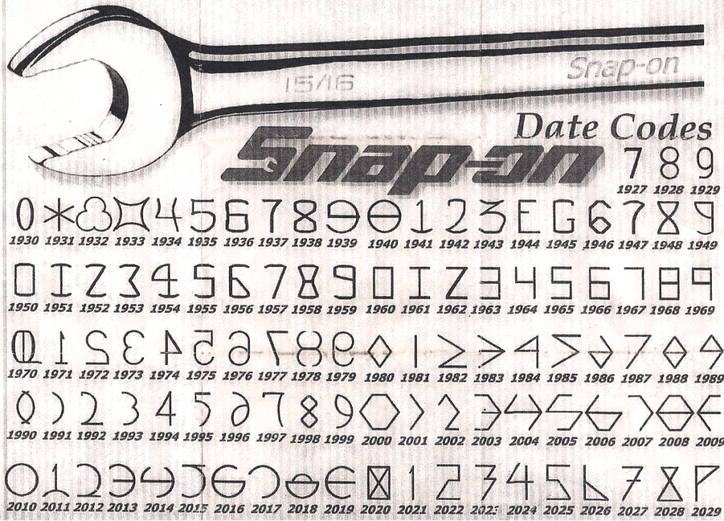 Snap On Tool Date Code Chart Snapondatecodes