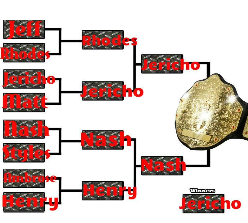 King of the Ring results  TournamentBracketsTEAM-2-2-1-1-1
