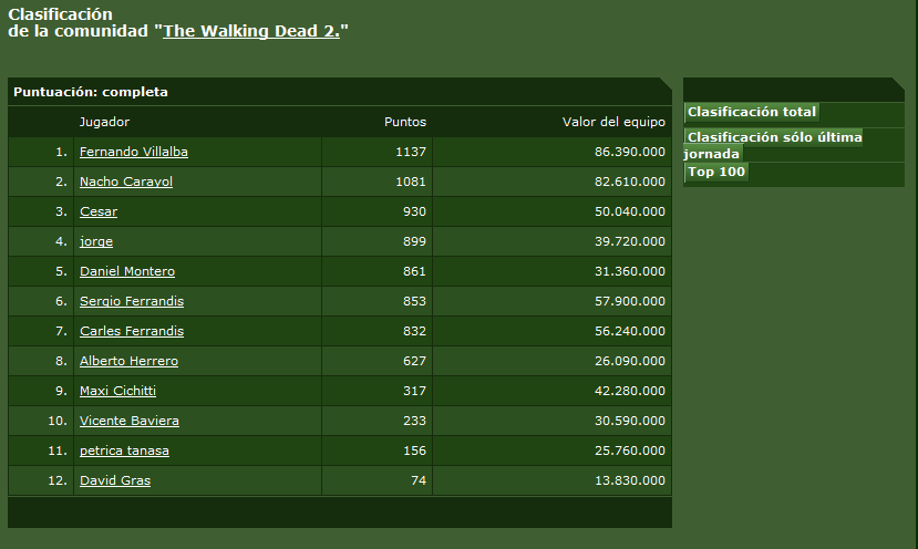 Comunio the walking dead Wdc