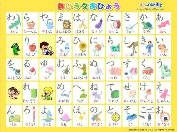 ¿Cómo se adaptan al japones palabras extranjeras? Aiueohyo