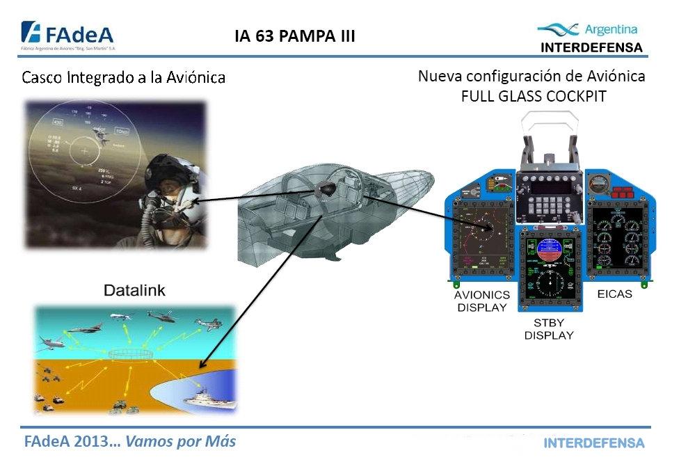 86° Aniversario de FAdeA - Presentación del IA-63 Pampa III (Cobertura INTERDEFENSA) IA63III21_zpsa09a4203