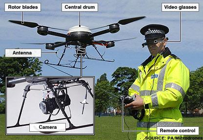 2013 : PISTAGE DES CITOYENS : SATELLITES, CAMERAS, SCANNERS, BASES DE DONNEES, IDENTITE & BIOMETRIE DronepoliceUK_zpsaf7c6451