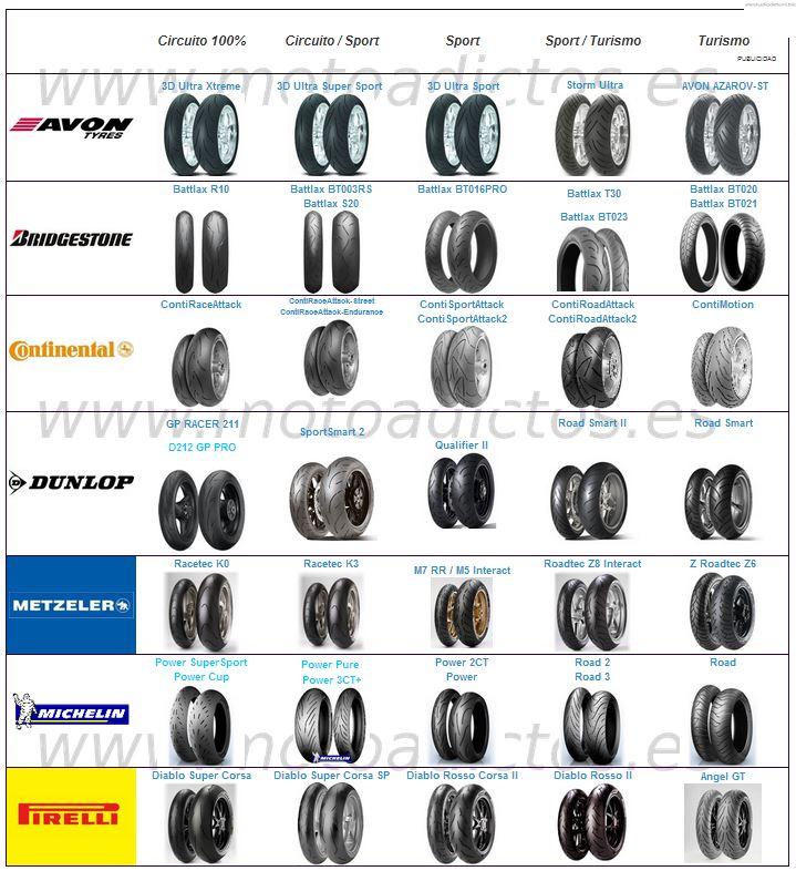 """Neumáticos recomendados por Ktm para nuestras """"bichas"""" Captura_zps23ae59be"""