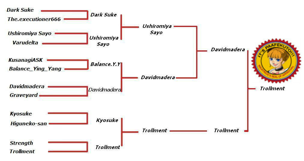 Umineko Ougon Musou Kyoku †CROSS / Online Torneo1-2_zps139d5ab6