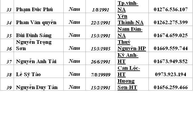 danh sách lớp  4-1
