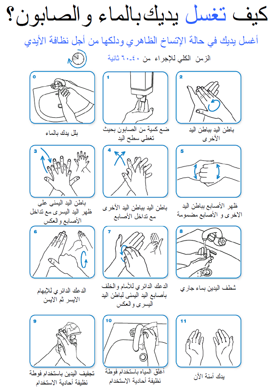 كيف تغسل يديك بالصور ? B81107e5e1