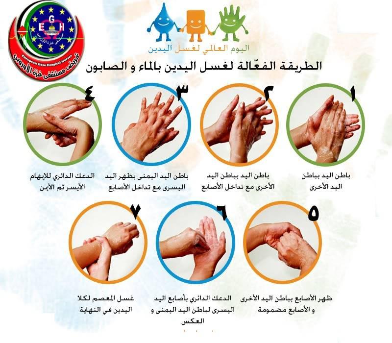 كيف تغسل يديك بالصور ? Hands-copycopy