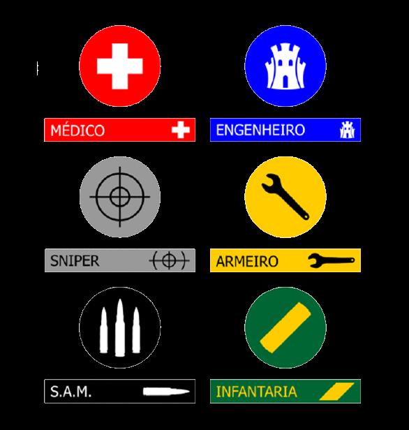 Símbolos dos especialistas Especialistas