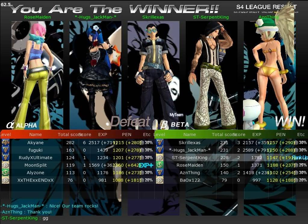 High Scores SKTD1