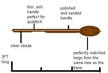 Lesson 2: Broom Creation Silverlining