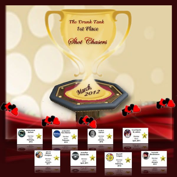 The Drunk Tank 1 ~ March, 2012 1st Place Trophy 0d7a18dd