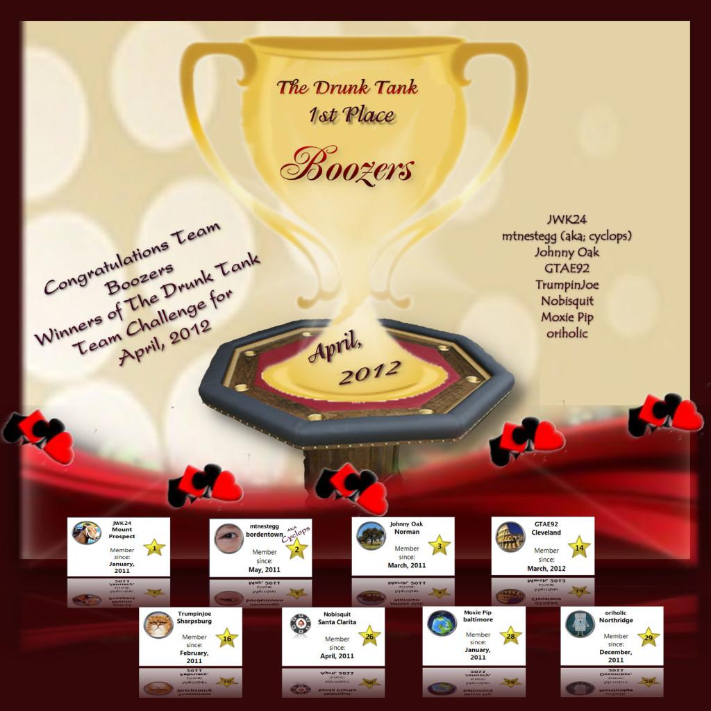 The Drunk Tank 1 ~ April, 2012 1st Place Trophy  999087cc