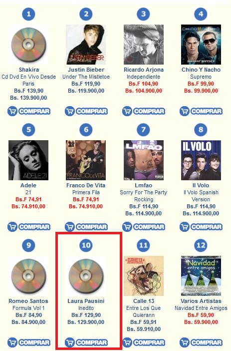 """Charts /Ventas album """"Inedito"""" (#1 ITA; #2 SUI; #3 ARG; #4 ES) - Página 2 Asassa"""