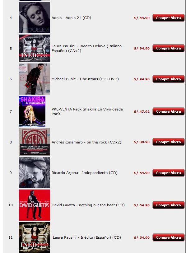 """Charts /Ventas album """"Inedito"""" (#1 ITA; #2 SUI; #3 ARG; #4 ES) - Página 2 Ssasasa"""