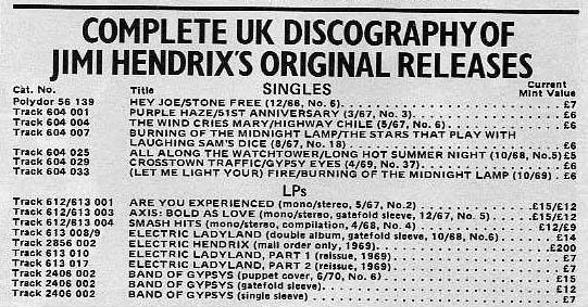 Track/Polydor/Reprise - Discography UK 1966 - 1986 Ac940_rc124