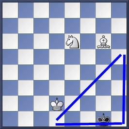 Kỹ thuật chiếu hết bằng tượng và mã trong cờ vua (phần 2) 16-1