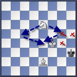 Kỹ thuật chiếu hết bằng tượng và mã trong cờ vua (phần 2) 20