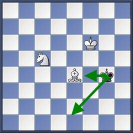 Kỹ thuật chiếu hết bằng tượng và mã trong cờ vua (phần 2) 6-3