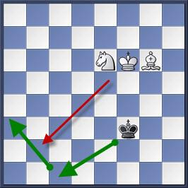 Kỹ thuật chiếu hết bằng tượng và mã trong cờ vua (phần 2) 8-2