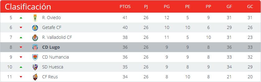 Real Valladolid - C.D. Lugo. Domingo 26 de Febrero. 18:00 CD%20Lugo_zpswmvo5jhk